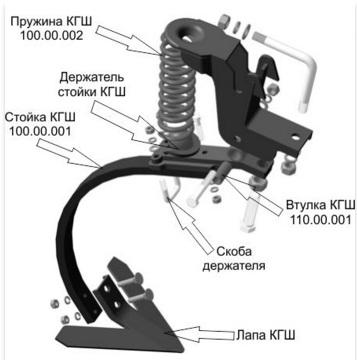 Культиватор предпосевной КГШ-8,4