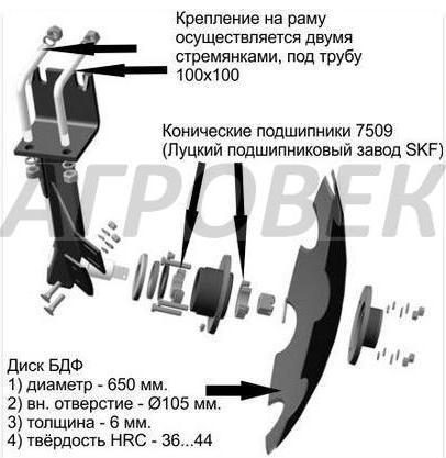 Борона дисковая прицепная БДФП-5,5