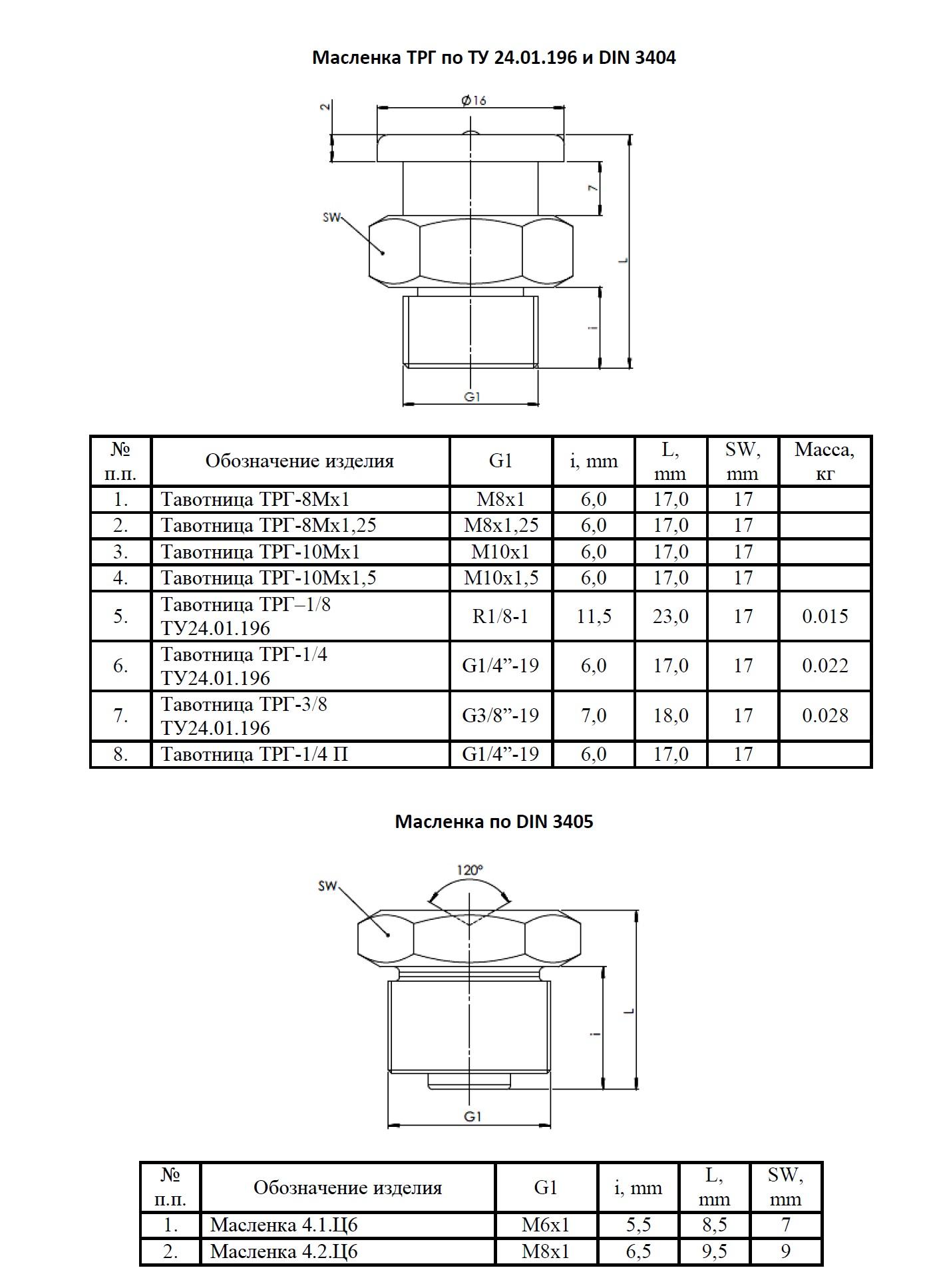 Тавотницы и пресс-масленки всех видов и размеров производство по ГОСТ и DIN