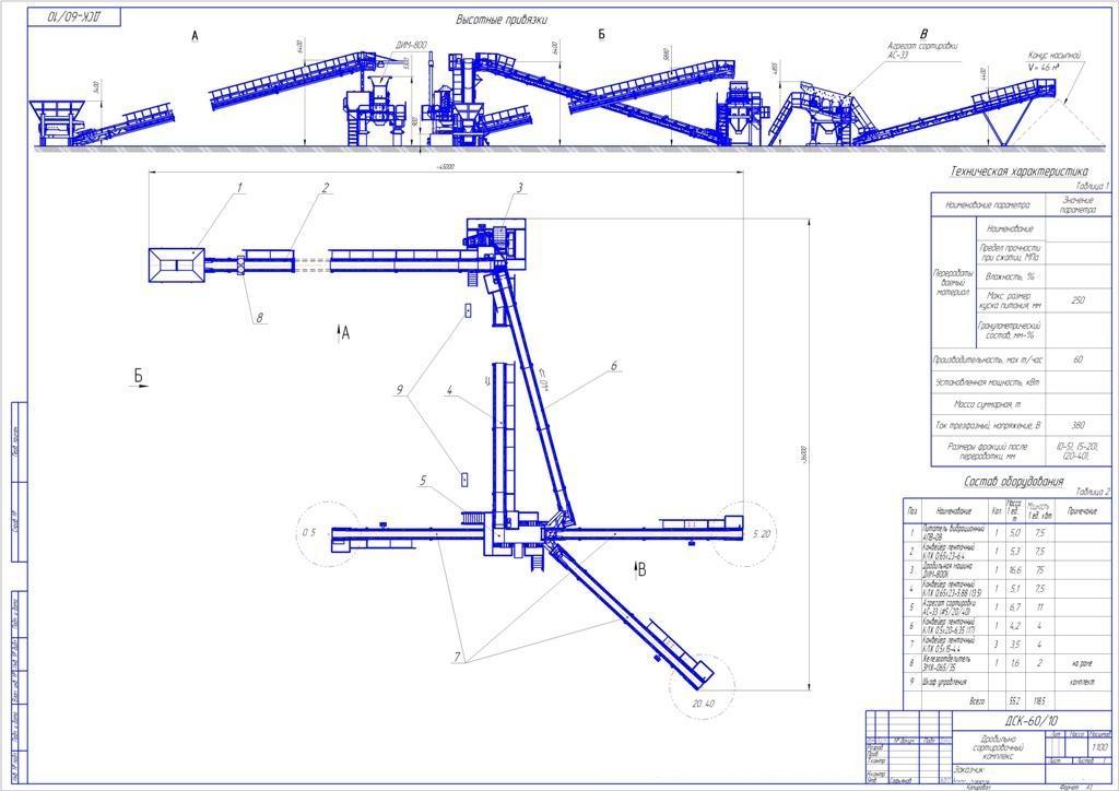 Дробильно-сортировочный комплекс с трехроторной дробилкой
