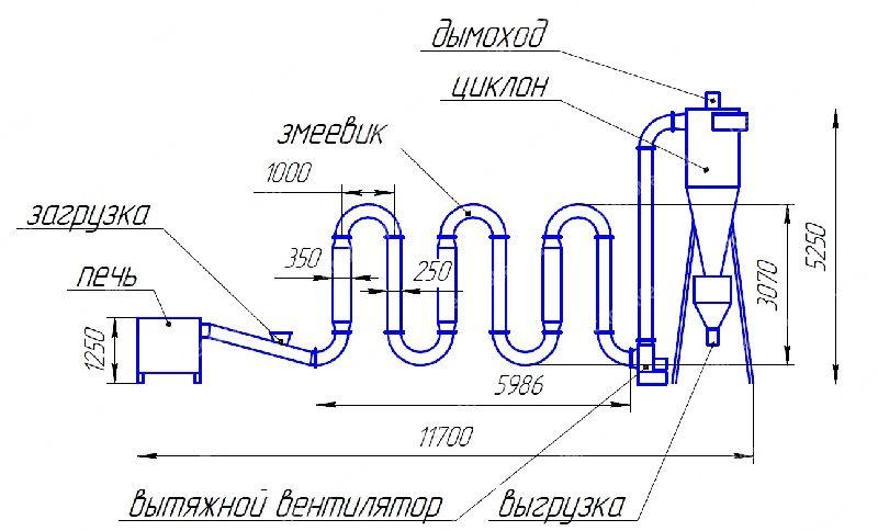 Сушильный агрегат аэродинамический СА-600 - от Производителя