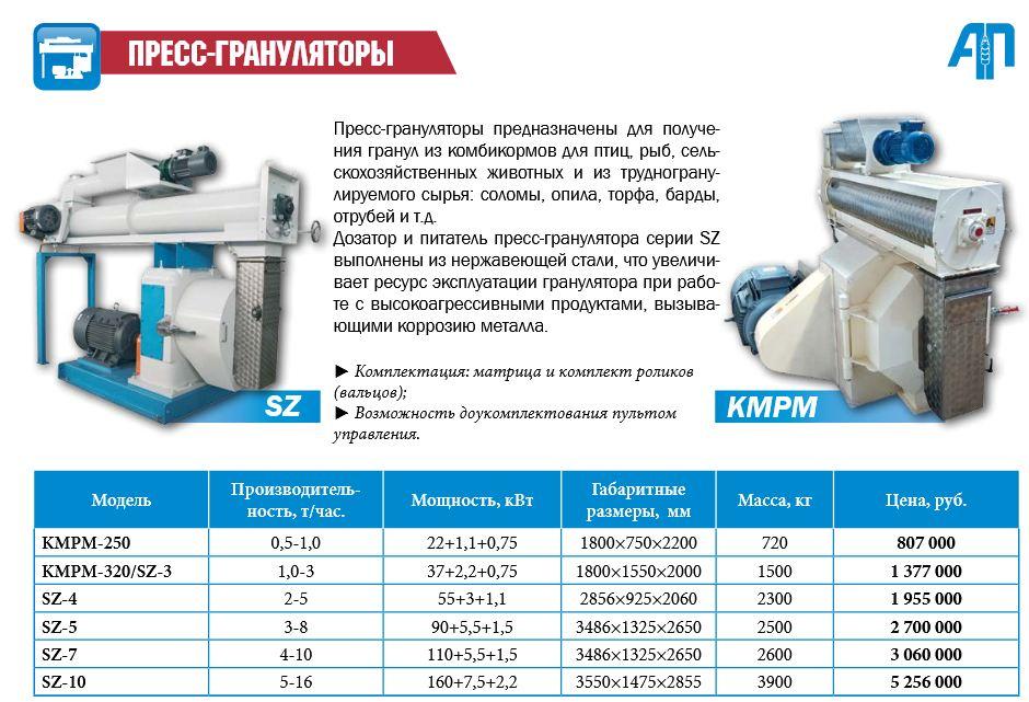 Гранулятор KMPM-250 2 т/ч