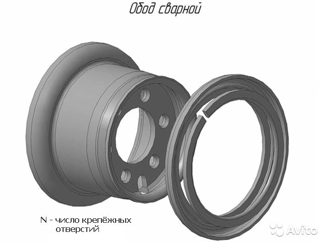 Колесные диски и ободья для погрузчиков