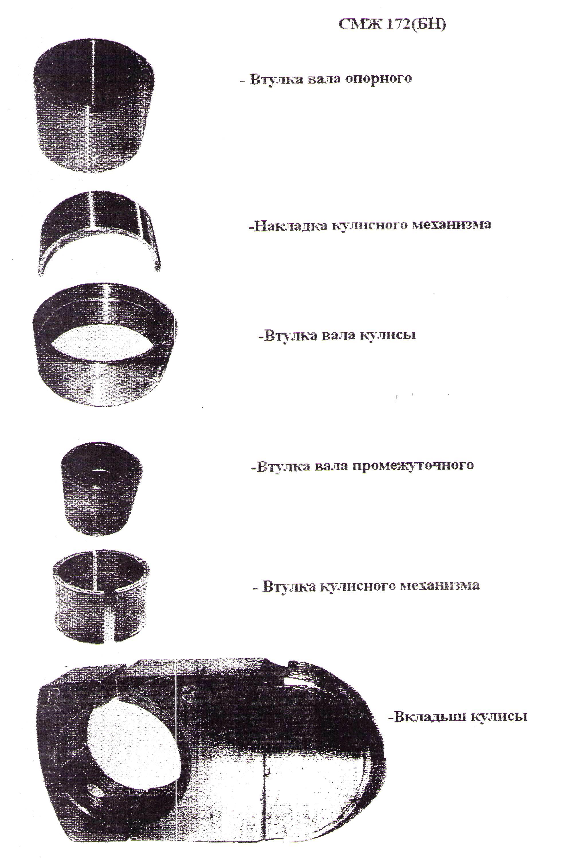 Ремонт станков СМЖ-172, СГА-1